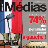 La France est à «droite», les médias … à gauche